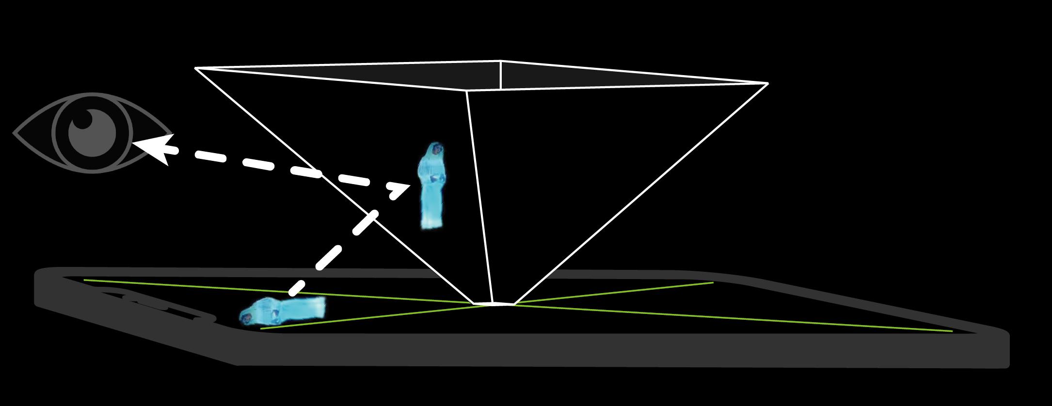 Holoplanation: Hologram Prisms explained